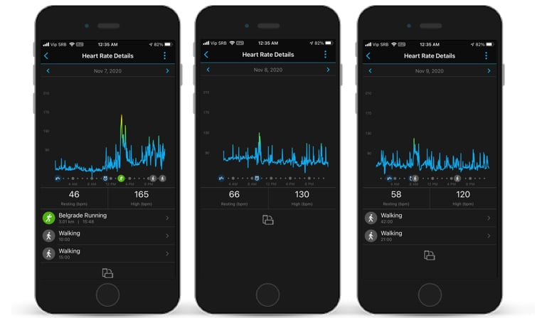 how i tracked my covid 19 infection with a garmin forerunner 1 - How I tracked my COVID-19 infection with a Garmin Forerunner