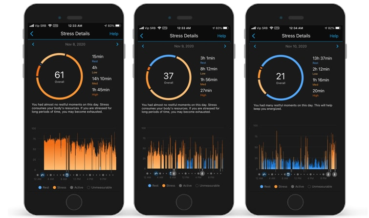 how i tracked my covid 19 infection with a garmin forerunner 2 - How I tracked my COVID-19 infection with a Garmin Forerunner