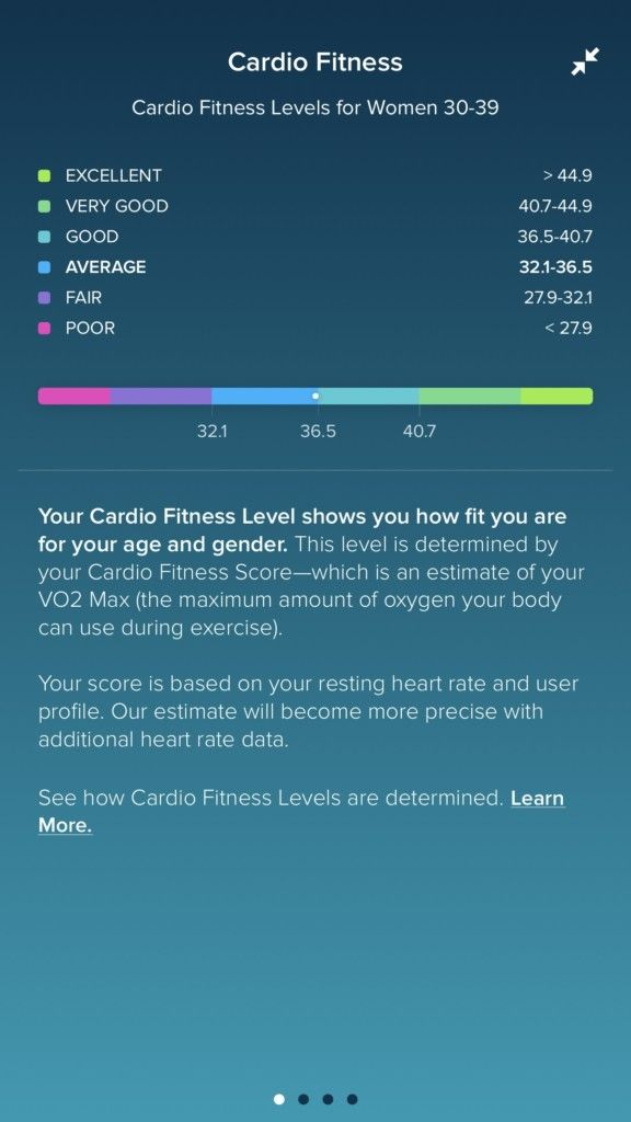 Fitbit cardio fitness score: everything you need to know