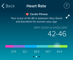 fitbit cardio fitness score everything you need to know - Fitbit cardio fitness score: everything you need to know