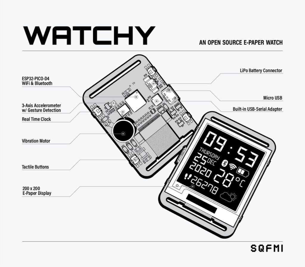 a pebble replacement watchy arduino e paper smartwatch is available now 3 1024x896 - A Pebble replacement? Watchy Arduino e-paper smartwatch is available now.