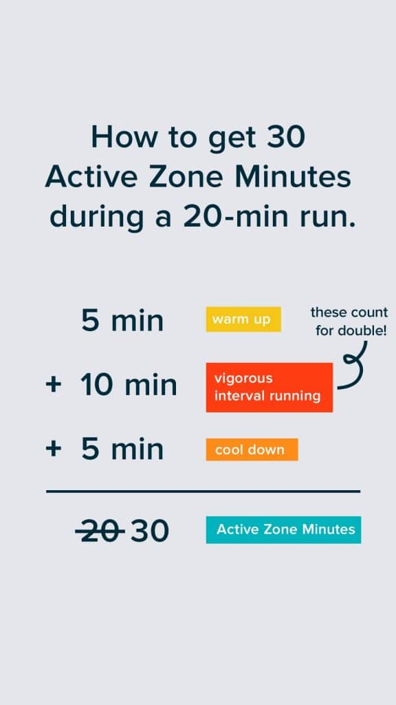 fitbit get in your zone challenge starts on february 22nd - Fitbit's Get in Your Zone challenge starts on February 22nd