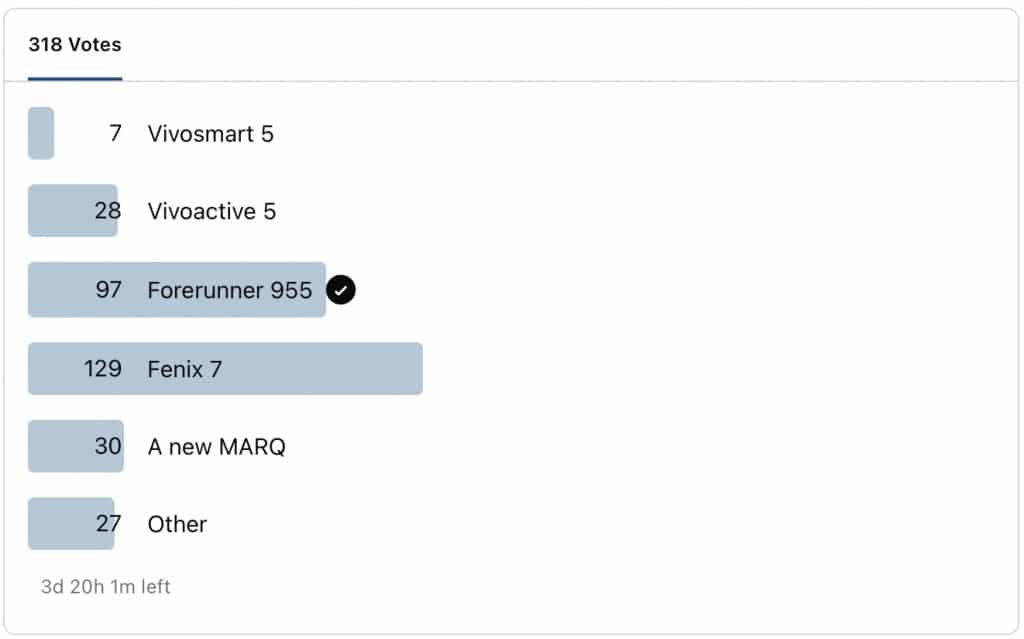 poll which garmin sports watch to expect next 1024x639 - Which Garmin sports watch to expect next?