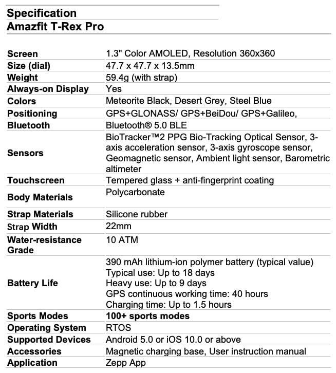 Amazfit T-Rex Pro specs leak follows January FCC registration