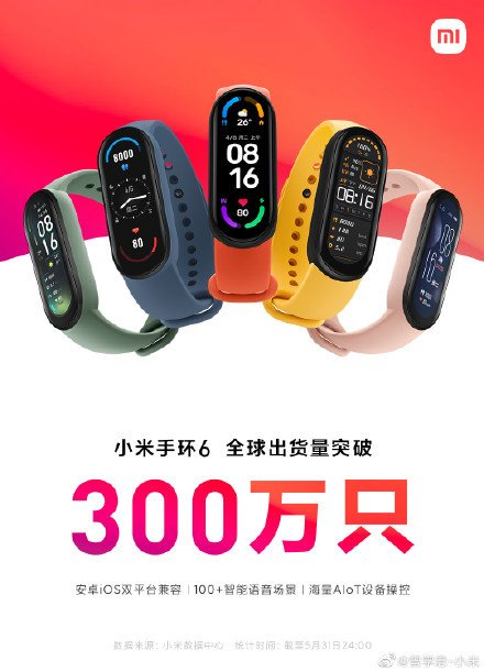 one million xiaomi mi smart band 6 sold global edition now available - Three million Xiaomi Mi Smart Band 6's sold globally