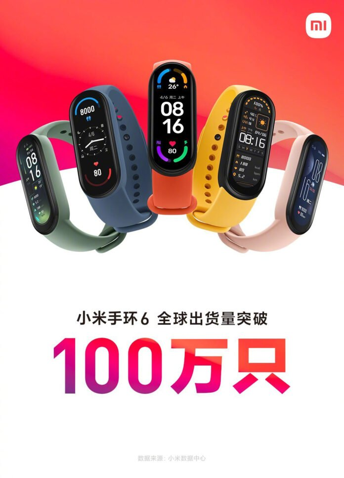 xiaomi mi smart band 6 sells 1 million units in two weeks - One million Xiaomi Mi Smart Band 6's sold, Global Edition now available