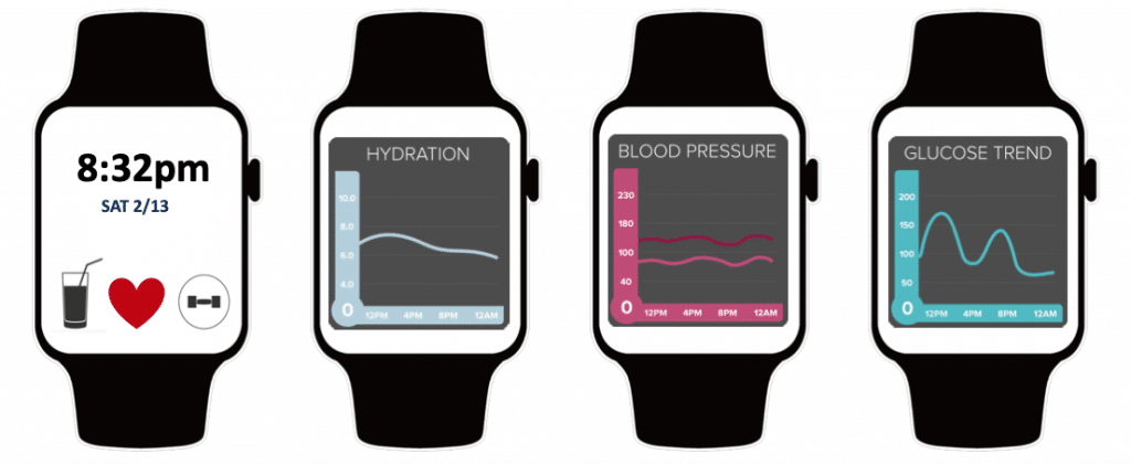 new sensor to bring blood pressure glucose hydration to apple watch 1024x420 - Spectrometer-on-chip to add blood pressure, glucose, hydration to Apple Watch