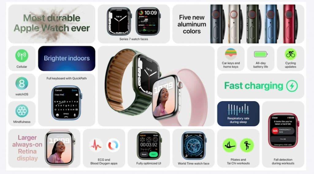 apple watch series 7 rumours thinner bezels improved ultra wideband tech 1024x568 - Apple Watch Series 7 gets a bigger display revamp, but same battery life