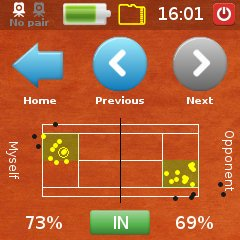 In/Out 3.0 tennis line call device is more accurate than ever