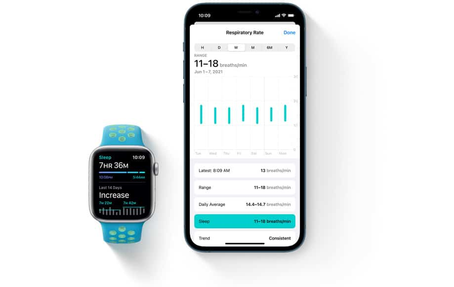 WatchOS 8 comes with respiratory info & new mindfulness tools