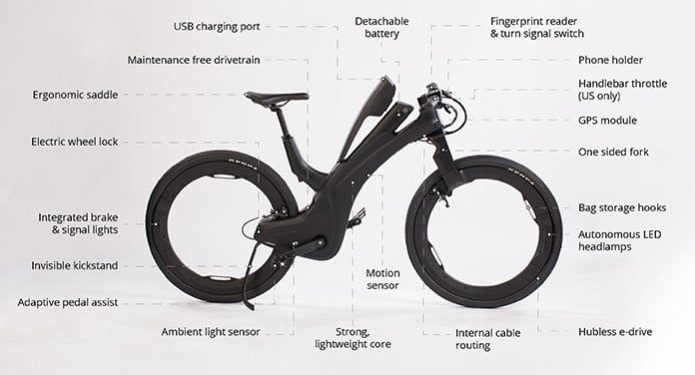 reevo the complete electric bike solution for the urban cyclist 1 e1625654323559 - Reevo: the complete electric bike solution for the urban cyclist