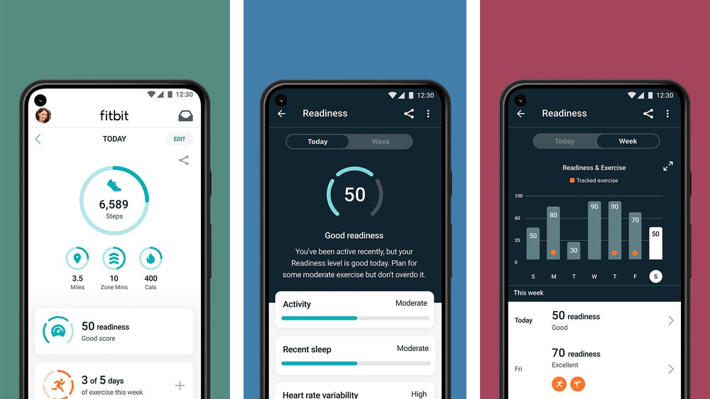 Fitbit Daily Readiness Score explained – work out smarter
